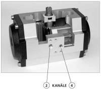 Montagevarianten pneumatische Antriebe
